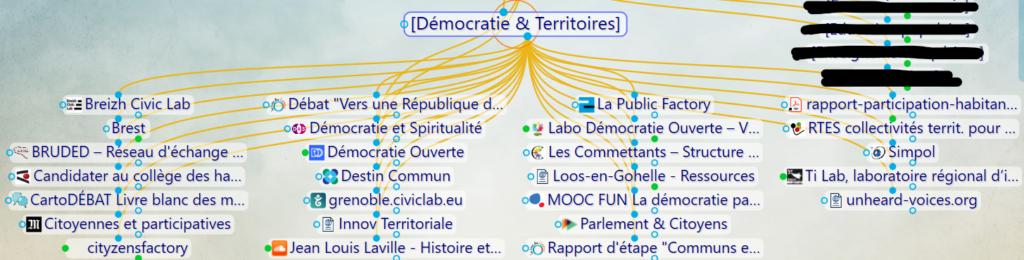 Branche Démocratie et territoires